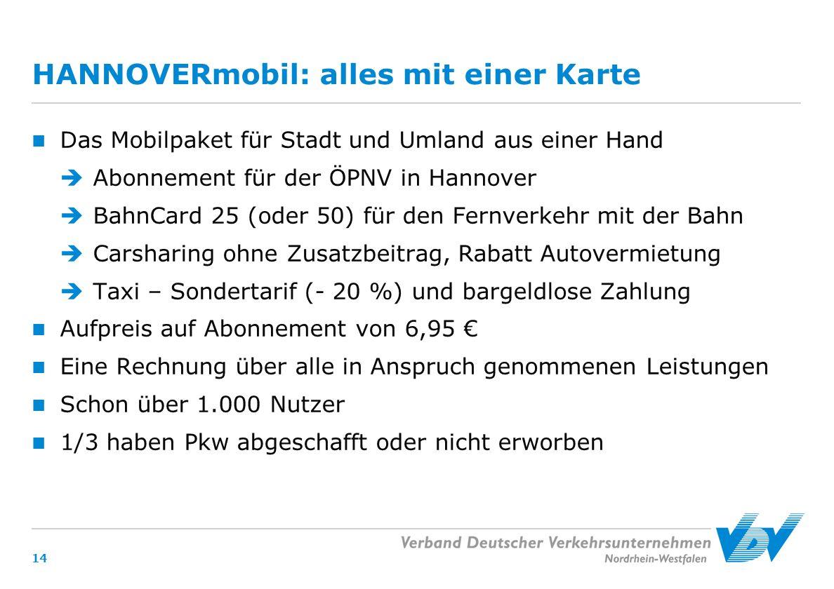 HANNOVERmobil: alles mit einer Karte Das Mobilpaket für Stadt und Umland aus einer Hand  Abonnement für der ÖPNV in Hannover  BahnCard 25 (oder 50) für den Fernverkehr mit der Bahn  Carsharing ohne Zusatzbeitrag, Rabatt Autovermietung  Taxi – Sondertarif (- 20 %) und bargeldlose Zahlung Aufpreis auf Abonnement von 6,95 € Eine Rechnung über alle in Anspruch genommenen Leistungen Schon über 1.000 Nutzer 1/3 haben Pkw abgeschafft oder nicht erworben 14