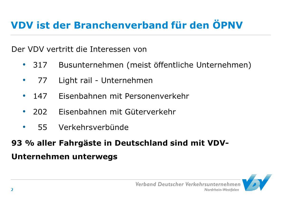 2 VDV ist der Branchenverband für den ÖPNV Der VDV vertritt die Interessen von 317 Busunternehmen (meist öffentliche Unternehmen) 77Light rail - Unternehmen 147Eisenbahnen mit Personenverkehr 202Eisenbahnen mit Güterverkehr 55 Verkehrsverbünde 93 % aller Fahrgäste in Deutschland sind mit VDV- Unternehmen unterwegs