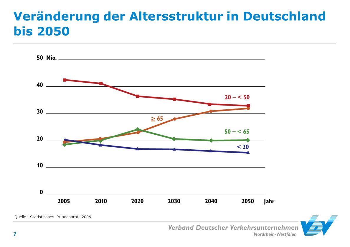 Veränderung der Altersstruktur in Deutschland bis 2050 7 Quelle: Statistisches Bundesamt, 2006