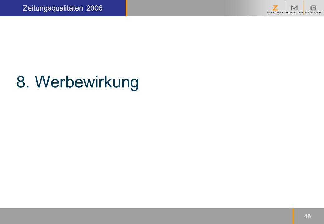 Kopfzeile Zeitungsqualitäten 2006 46 8. Werbewirkung
