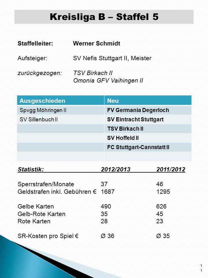 Staffelleiter: Werner Schmidt Aufsteiger:SV Nefis Stuttgart II, Meister zurückgezogen:TSV Birkach II Omonia GFV Vaihingen II Statistik:2012/20132011/2012 Sperrstrafen/Monate3746 Geldstrafen inkl.