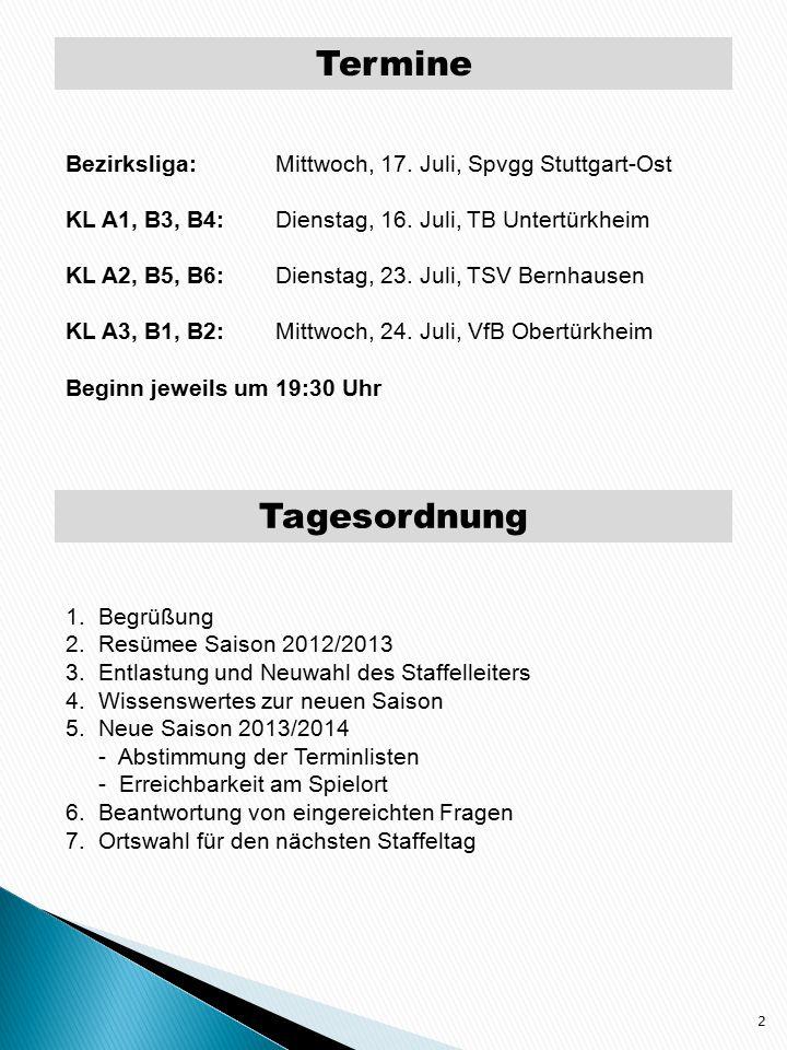 Bezirksliga 3 Staffelleiter: Gerhard Fischer Aufsteiger: TSV Weilimdorf, Meister Absteiger:TSpVgg Münster (LL2) Aufsteiger:TSV Mühlhausen (A1) SV Sillenbuch (A2) VfL Stuttgart (A3) Spfr Stuttgart (R-A3) Absteiger: SG Stuttgart-West (R-A1) Spvgg Stuttgart-Ost (A3) SV Tuna Spor Echterdingen (DQ) SV Hoffeld (A2) Statistik:2012/20132011/2012 Sperrstrafen-Monate38,548,5 Geldstrafen inkl.