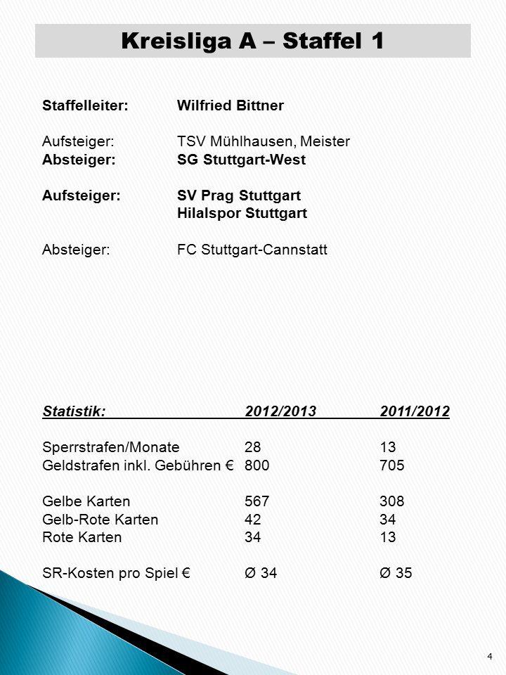 15 Bitburger-Bezirkspokal 2013/2014 Text Dienstag, 3.
