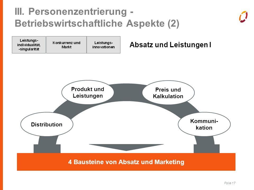 Folie 17 III. Personenzentrierung - Betriebswirtschaftliche Aspekte (2) Absatz und Leistungen I 4 Bausteine von Absatz und Marketing Distribution Komm