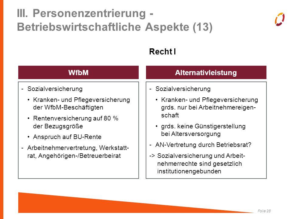 Folie 28 III. Personenzentrierung - Betriebswirtschaftliche Aspekte (13) Recht I -Sozialversicherung Kranken- und Pflegeversicherung der WfbM-Beschäft