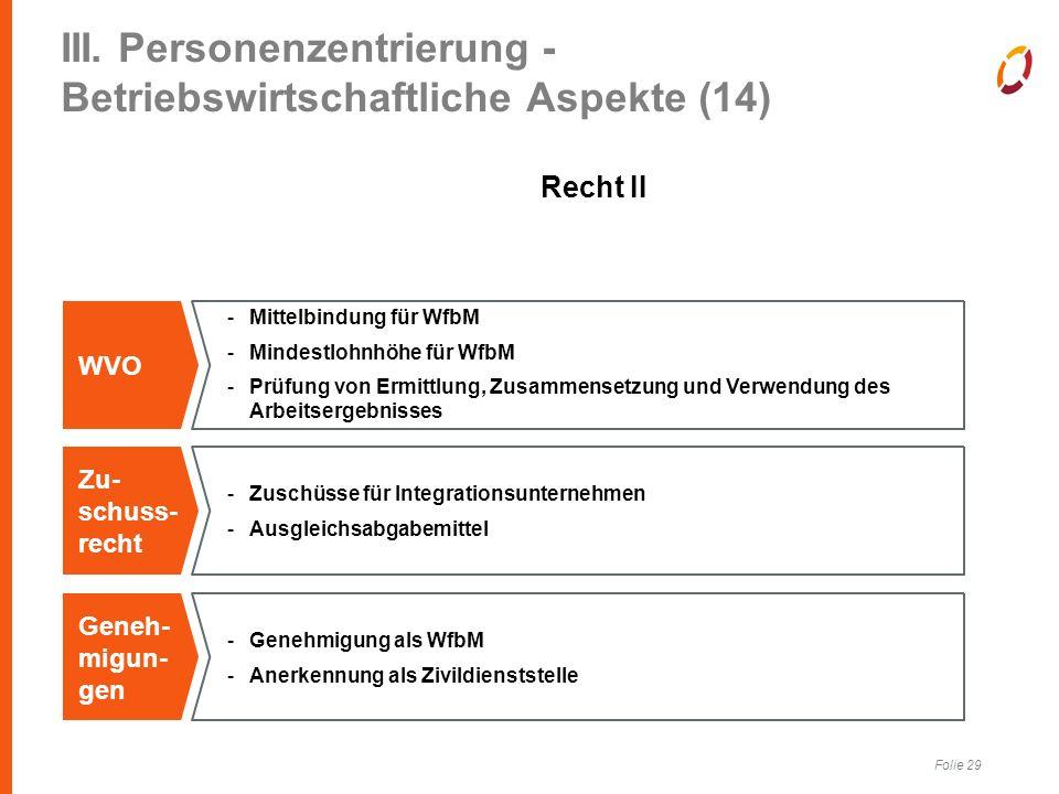 Folie 29 III. Personenzentrierung - Betriebswirtschaftliche Aspekte (14) Recht II WVO -Mittelbindung für WfbM -Mindestlohnhöhe für WfbM -Prüfung von E