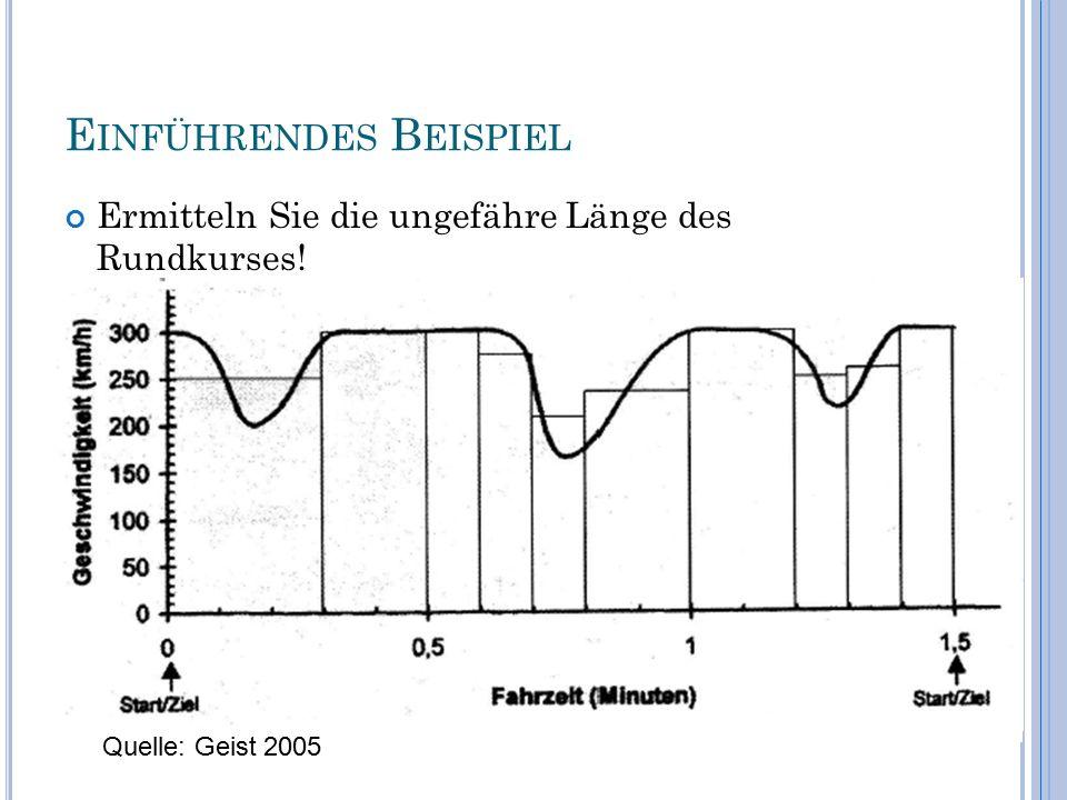 E INFÜHRENDES B EISPIEL Ermitteln Sie die ungefähre Länge des Rundkurses! 10 Quelle: Geist 2005