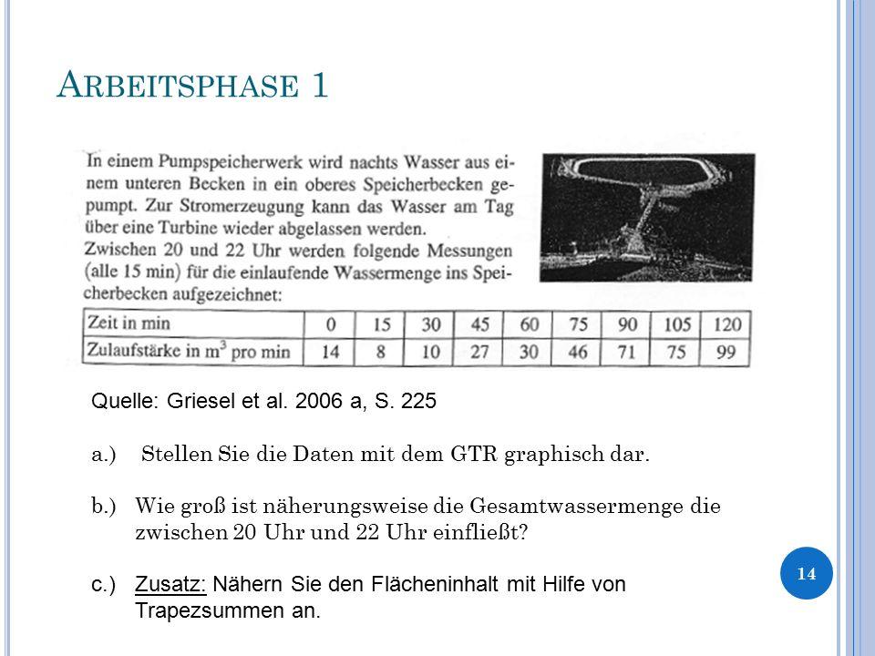 A RBEITSPHASE 1 14 a.) Stellen Sie die Daten mit dem GTR graphisch dar. b.) Wie groß ist näherungsweise die Gesamtwassermenge die zwischen 20 Uhr und