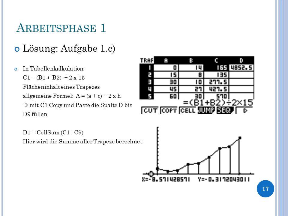 A RBEITSPHASE 1 Lösung: Aufgabe 1.c) In Tabellenkalkulation: C1 = (B1 + B2) ÷ 2 x 15 Flächeninhalt eines Trapezes allgemeine Formel: A = (a + c) ÷ 2 x