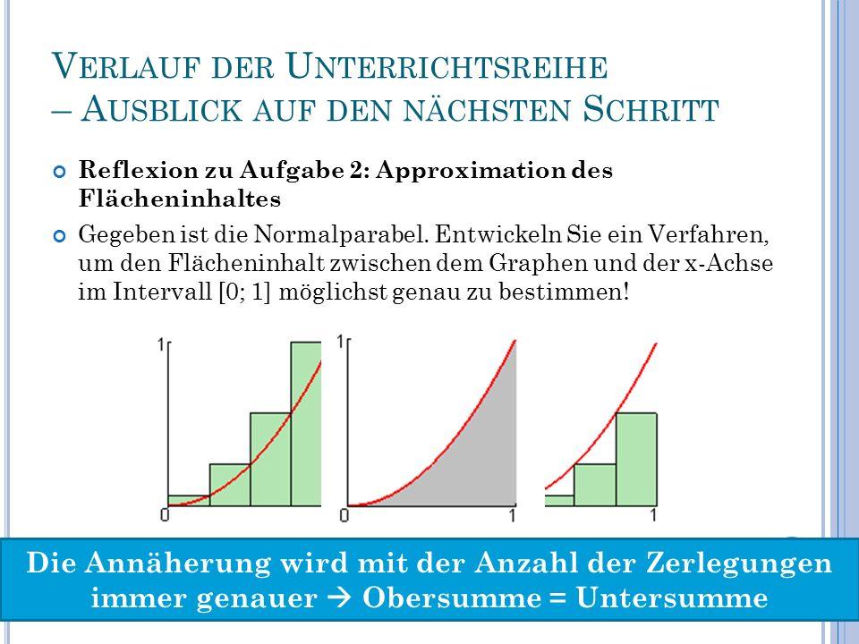 V ERLAUF DER U NTERRICHTSREIHE – A USBLICK AUF DEN NÄCHSTEN S CHRITT Reflexion zu Aufgabe 2: Approximation des Flächeninhaltes Gegeben ist die Normalp