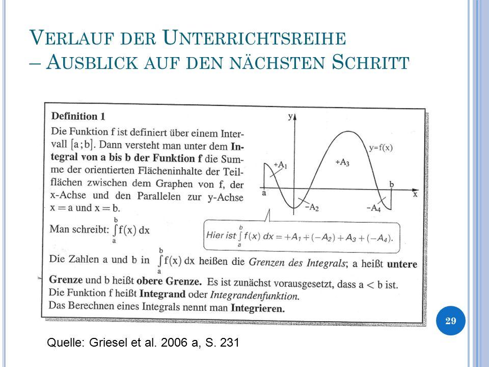 V ERLAUF DER U NTERRICHTSREIHE – A USBLICK AUF DEN NÄCHSTEN S CHRITT 29 Quelle: Griesel et al. 2006 a, S. 231