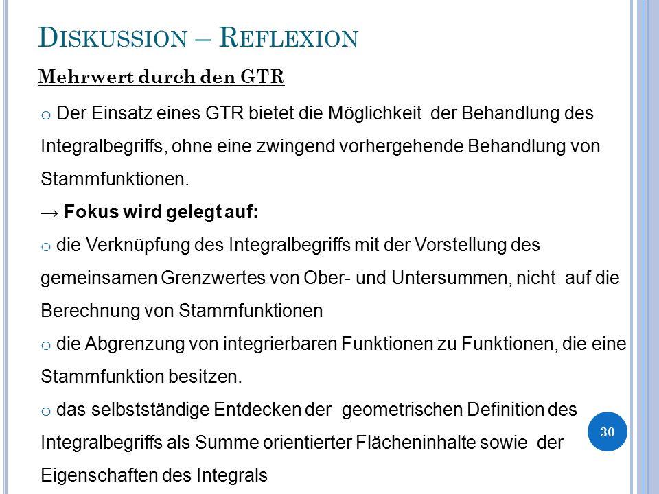 D ISKUSSION – R EFLEXION Mehrwert durch den GTR 30 o Der Einsatz eines GTR bietet die Möglichkeit der Behandlung des Integralbegriffs, ohne eine zwing