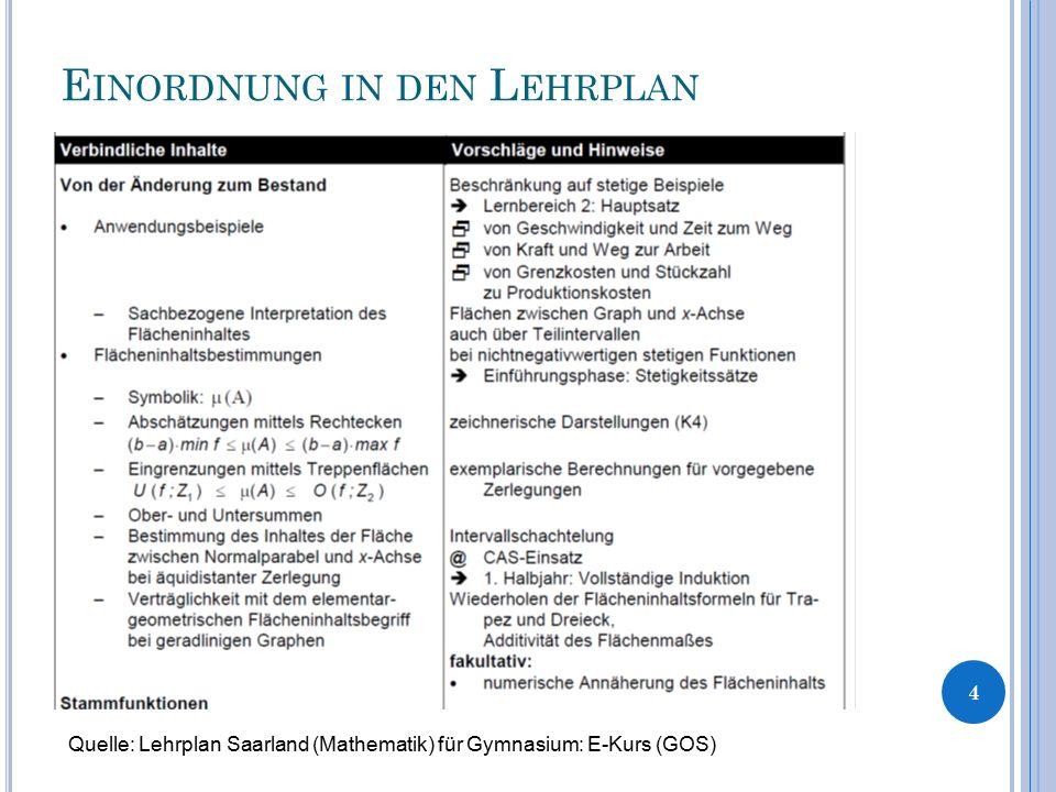 E INORDNUNG IN DEN L EHRPLAN 4 Quelle: Lehrplan Saarland (Mathematik) für Gymnasium: E-Kurs (GOS)