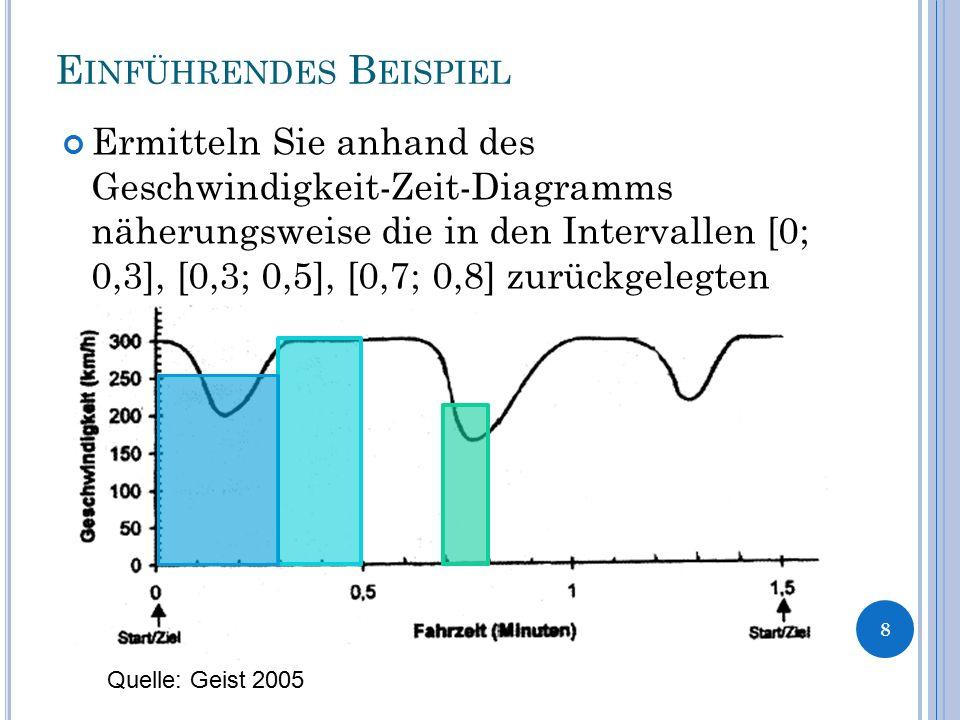 E INFÜHRENDES B EISPIEL Ermitteln Sie anhand des Geschwindigkeit-Zeit-Diagramms näherungsweise die in den Intervallen [0; 0,3], [0,3; 0,5], [0,7; 0,8]