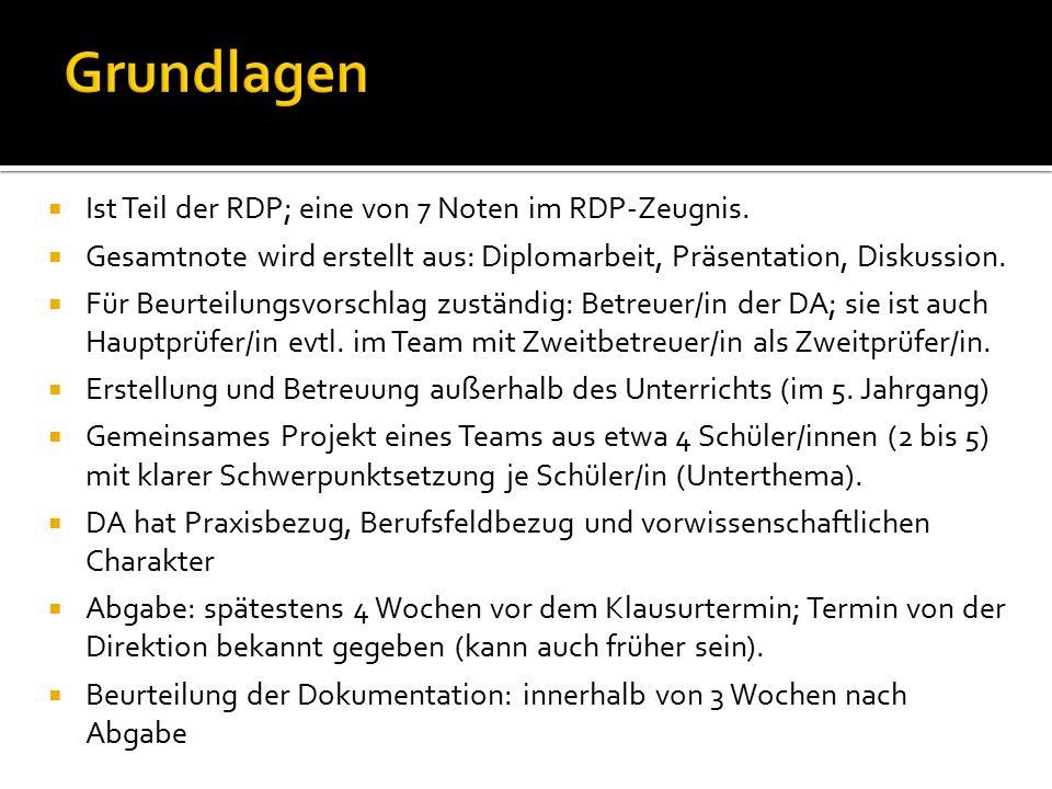 Bis 1.4. 2016: Abgabe der DA an die Betreuer/innen, 2fach gebunden und digital 2.