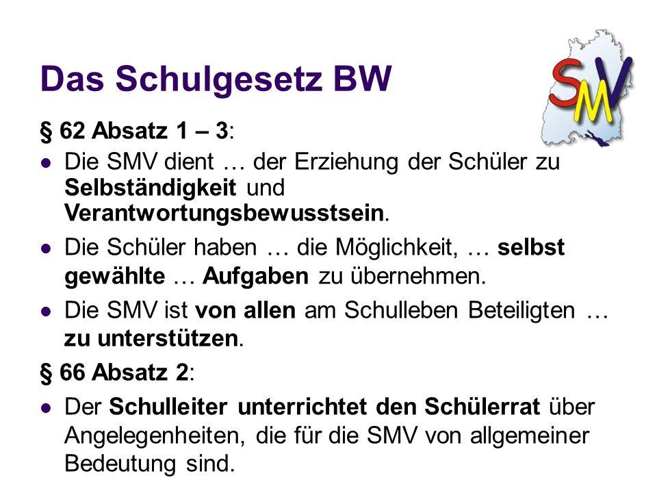 Rechte und Pflichten der SMV Überarbeitet als CD-ROM 6,- € Bestellung: info@smv-bw.de Literatur