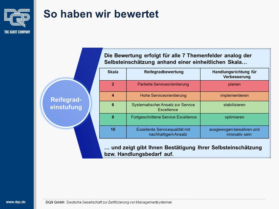 www.dqs.de DQS GmbH Deutsche Gesellschaft zur Zertifizierung von Managementsystemen So haben wir bewertet