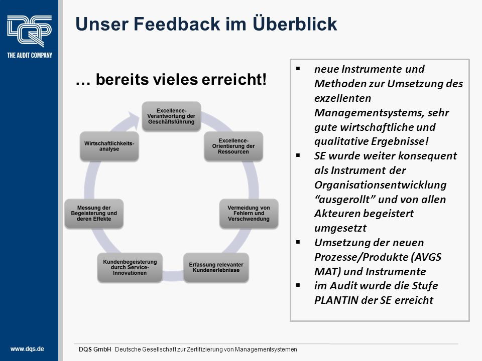 www.dqs.de DQS GmbH Deutsche Gesellschaft zur Zertifizierung von Managementsystemen Das sind die Ergebnisse 2016 Bewertungsübersicht Selbst- bewertung DQS Bewertung Differenz 1Excellence-Verantwortung der Geschäftsführung9,39,00,3 2Excellence-Orientierung der Ressourcen9,3 0,0 3Vermeidung von Fehlern und Verschwendung8,78,60,1 4Erfassung relevanter Kundenerlebnisse8,38,8-0,5 5Kundenbegeisterung durch Service-Innovationen8,38,4-0,1 6Messung der Begeisterung und deren Effekte8,78,9-0,1 7Wirtschaftlichkeitsanalyse7,77,30,3 Gesamt: Reifegrad-Punkte, von 70 möglichen erreicht:60,360,20,1 Durchschnittlicher Reifegrad8,6 0,0