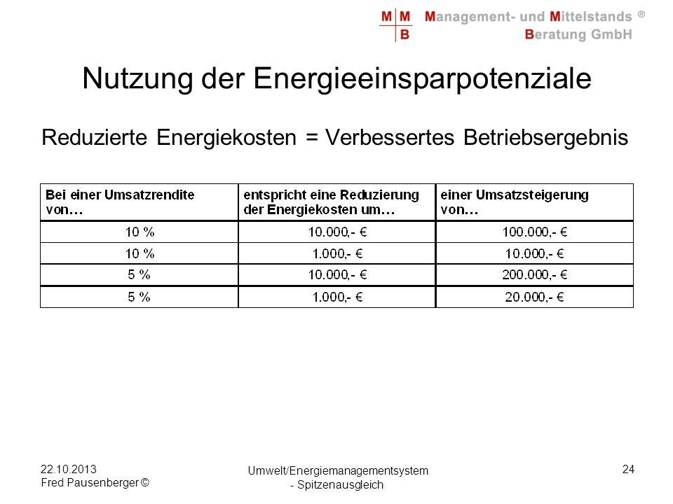 22.10.2013 Fred Pausenberger © Umwelt/Energiemanagementsystem - Spitzenausgleich 24 Nutzung der Energieeinsparpotenziale Reduzierte Energiekosten = Verbessertes Betriebsergebnis