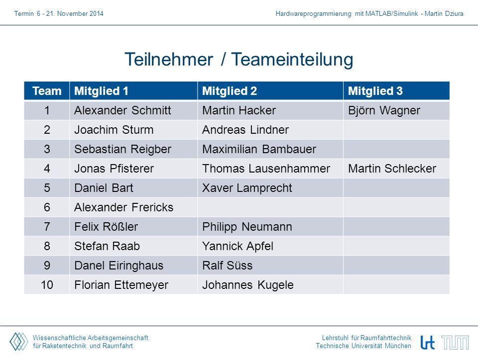 Wissenschaftliche Arbeitsgemeinschaft für Raketentechnik und Raumfahrt Lehrstuhl für Raumfahrttechnik Technische Universität München Teilnehmer / Teameinteilung Termin 6 - 21.