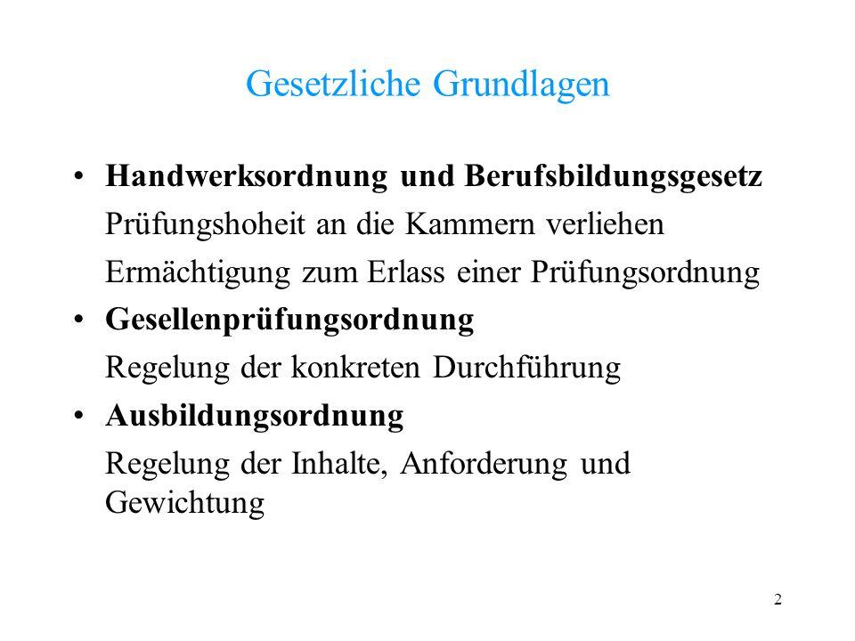 13 Täuschungshandlungen / Störung des Prüfungsablaufs 1.
