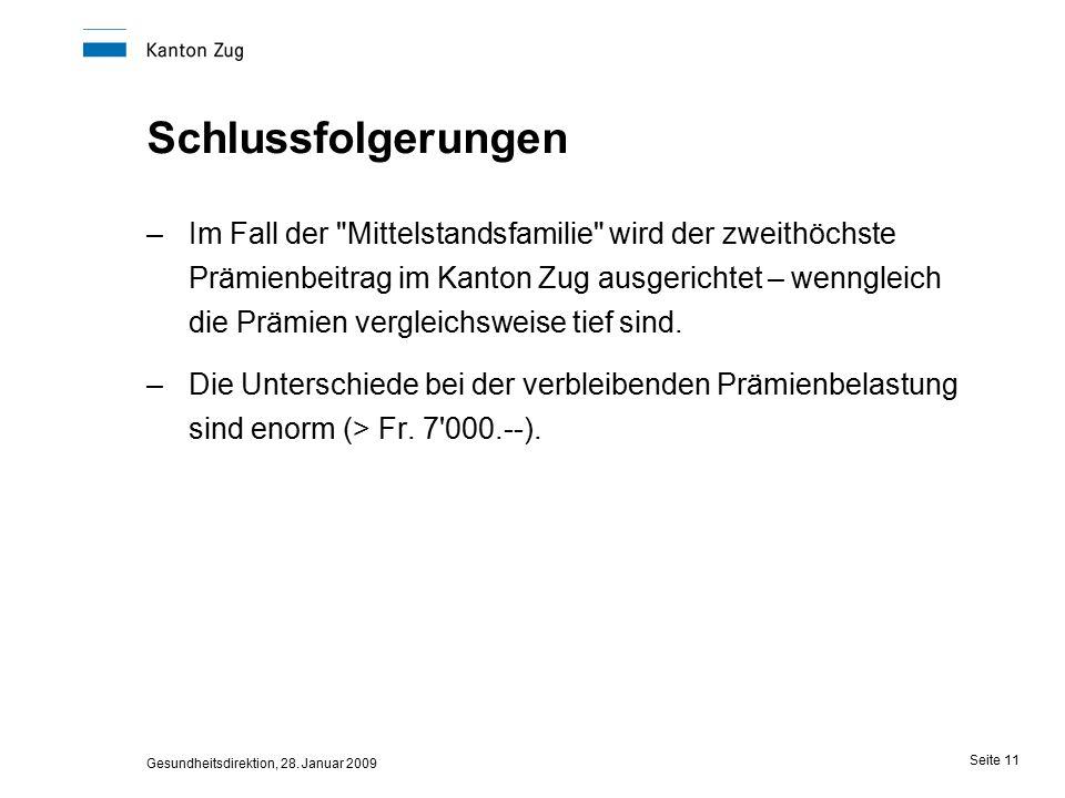 Gesundheitsdirektion, 28.