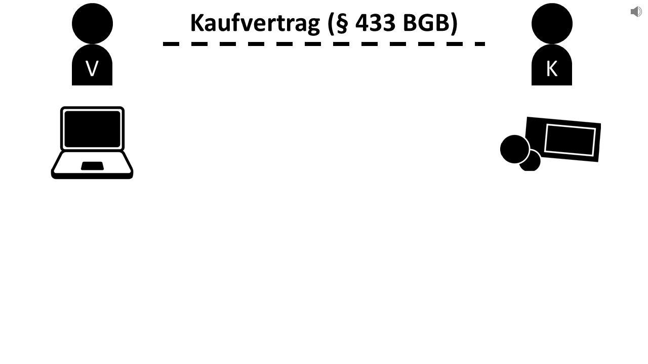 V K Kaufvertrag (§ 433 BGB)