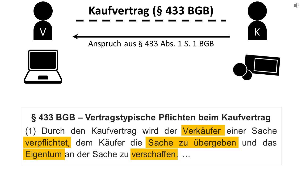 § 433 BGB – Vertragstypische Pflichten beim Kaufvertrag (2) Der Käufer ist verpflichtet, dem Verkäufer den vereinbarten Kaufpreis zu zahlen und die gekaufte Sache abzunehmen.