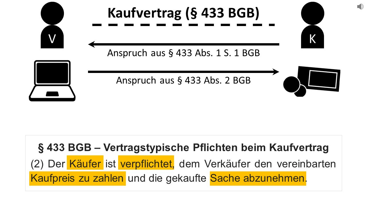 V K § 275 BGB – Ausschluss der Leistungspflicht (1) Der Anspruch auf Leistung ist ausgeschlossen, soweit diese für den Schuldner oder für jedermann unmöglich ist.