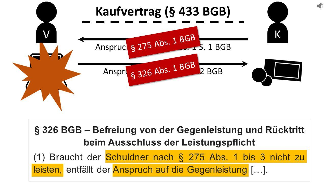 § 326 BGB – Befreiung von der Gegenleistung und Rücktritt beim Ausschluss der Leistungspflicht (1) Braucht der Schuldner nach § 275 Abs.