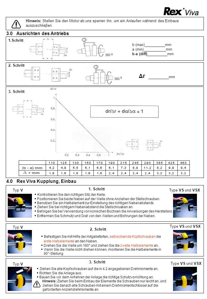360 o b (max)__________mm a (min)___________mm b-a (diff)__________mm 360 o ___________mm 4.0 Rex Viva Kupplung, Einbau  Kontrollieren Sie den richtigen Sitz der Keile.