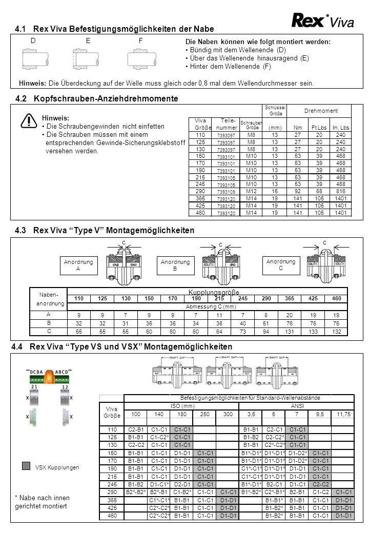 5.0 Vorbeugende Wartung 5.1 Elementaustausch Rexnord Industries LLC Regelmäβige Sichtprüfungen sind wichtig zur Kontrolle des Zustands der Flex- Elemente.