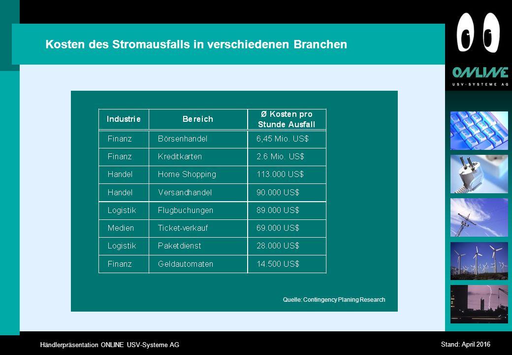 Händlerpräsentation ONLINE USV-Systeme AG Stand: April 2016 Kosten des Stromausfalls in verschiedenen Branchen Quelle: Contingency Planing Research