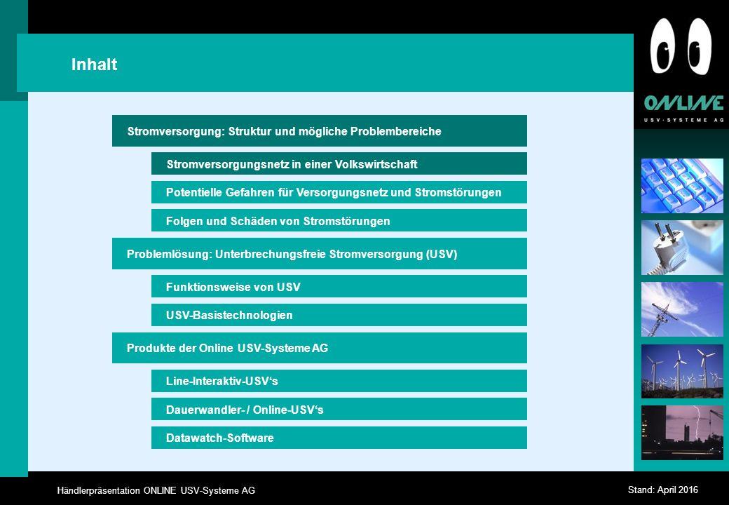 Händlerpräsentation ONLINE USV-Systeme AG Stand: April 2016 Monitoringtool UPSMON II Zeitfenstervorgabe Frequenz-Chart Spannungs-Chart