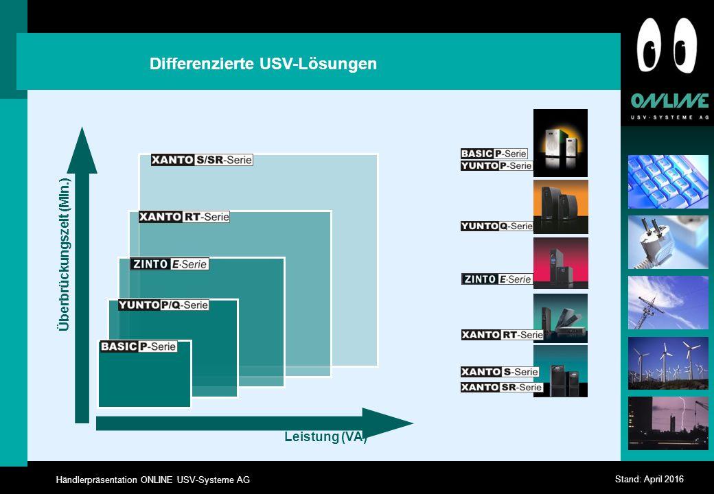 Händlerpräsentation ONLINE USV-Systeme AG Stand: April 2016 Differenzierte USV-Lösungen Leistung (VA) Überbrückungszeit (Min.)