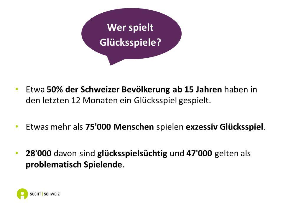 Etwa 50% der Schweizer Bevölkerung ab 15 Jahren haben in den letzten 12 Monaten ein Glücksspiel gespielt.