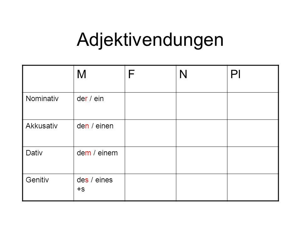 Adjektivendungen MFNPl Nominativder / ein Akkusativden / einen Dativdem / einem Genitivdes / eines +s
