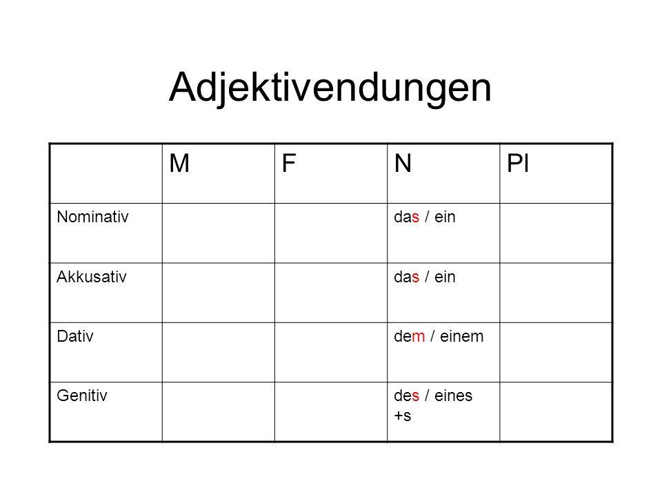 Adjektivendungen MFNPl Nominativdas / ein Akkusativdas / ein Dativdem / einem Genitivdes / eines +s