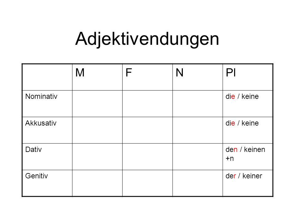 Adjektivendungen MFNPl Nominativdie / keine Akkusativdie / keine Dativden / keinen +n Genitivder / keiner
