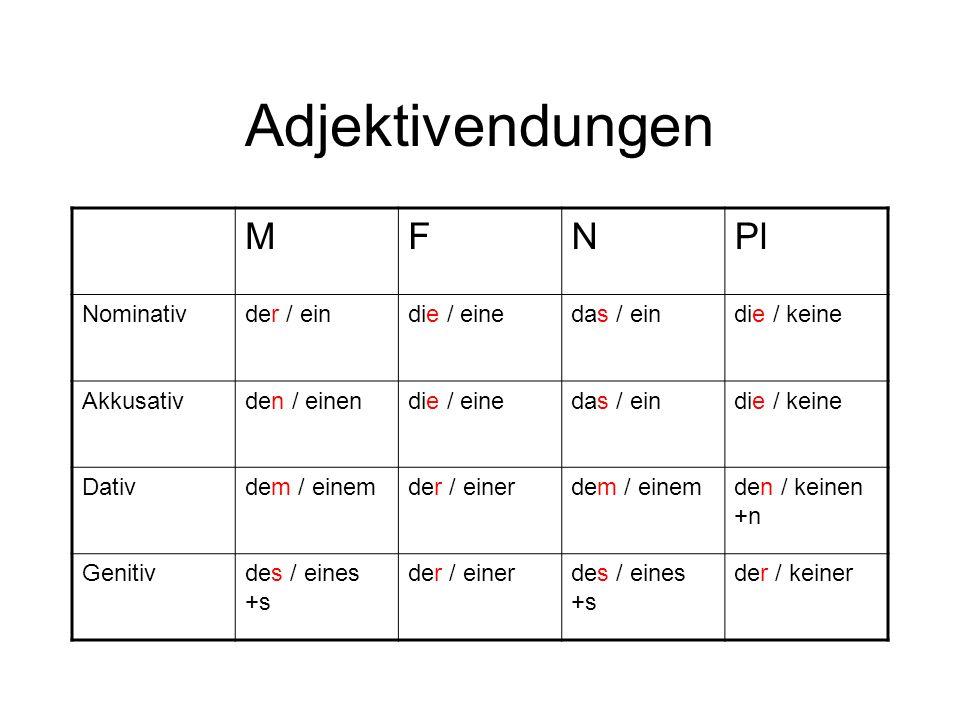 Adjektivendungen MFNPl Nominativder / eindie / einedas / eindie / keine Akkusativden / einendie / einedas / eindie / keine Dativdem / einemder / einerdem / einemden / keinen +n Genitivdes / eines +s der / einerdes / eines +s der / keiner
