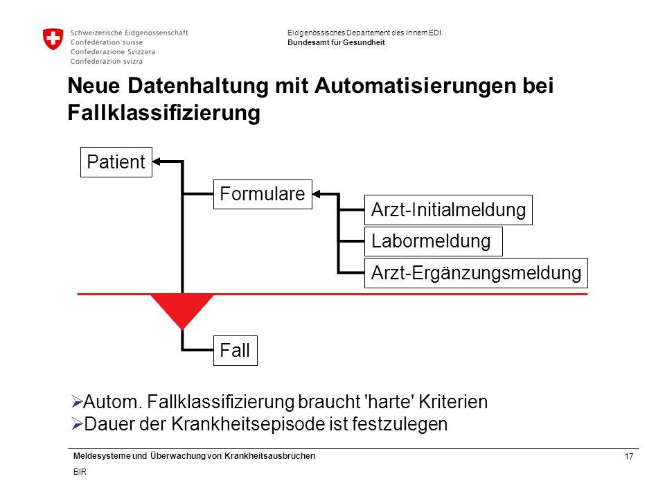17 Meldesysteme und Überwachung von Krankheitsausbrüchen BIR Eidgenössisches Departement des Innern EDI Bundesamt für Gesundheit Patient Formulare Arzt-Initialmeldung Labormeldung Neue Datenhaltung mit Automatisierungen bei Fallklassifizierung  Autom.