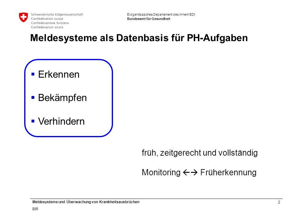 2 Meldesysteme und Überwachung von Krankheitsausbrüchen BIR Eidgenössisches Departement des Innern EDI Bundesamt für Gesundheit Meldesysteme als Datenbasis für PH-Aufgaben  Erkennen  Bekämpfen  Verhindern früh, zeitgerecht und vollständig Monitoring  Früherkennung