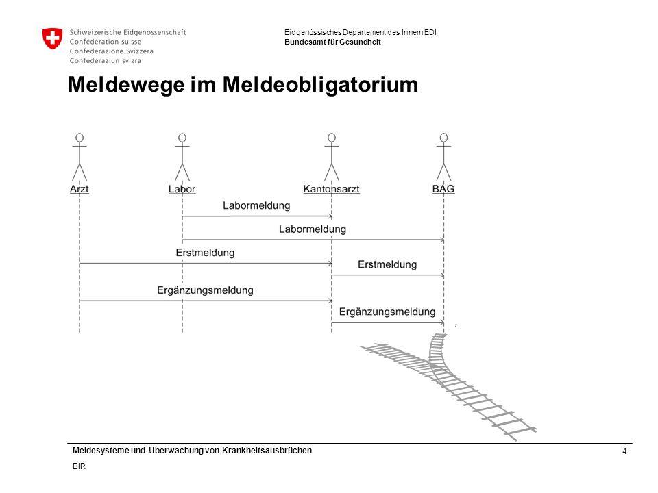 4 Meldesysteme und Überwachung von Krankheitsausbrüchen BIR Eidgenössisches Departement des Innern EDI Bundesamt für Gesundheit Meldewege im Meldeobligatorium
