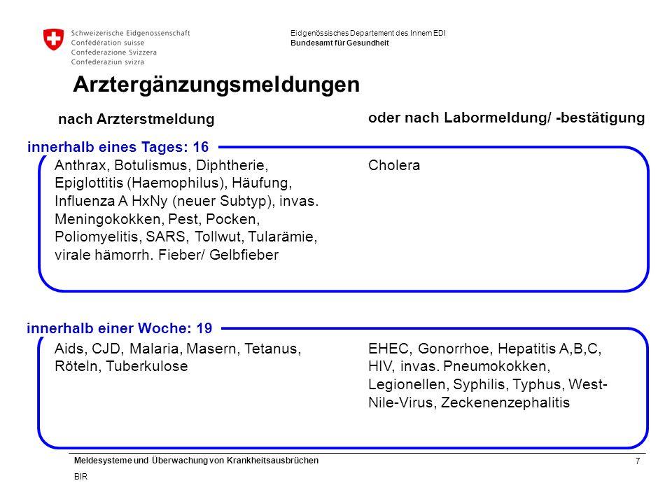 7 Meldesysteme und Überwachung von Krankheitsausbrüchen BIR Eidgenössisches Departement des Innern EDI Bundesamt für Gesundheit Arztergänzungsmeldungen Cholera EHEC, Gonorrhoe, Hepatitis A,B,C, HIV, invas.