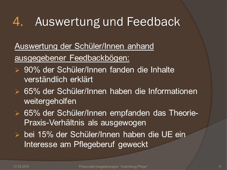 Auswertung und Feedback 4.Auswertung und Feedback Auswertung der Schüler/Innen anhand ausgegebener Feedbackbögen:  90% der Schüler/Innen fanden die I