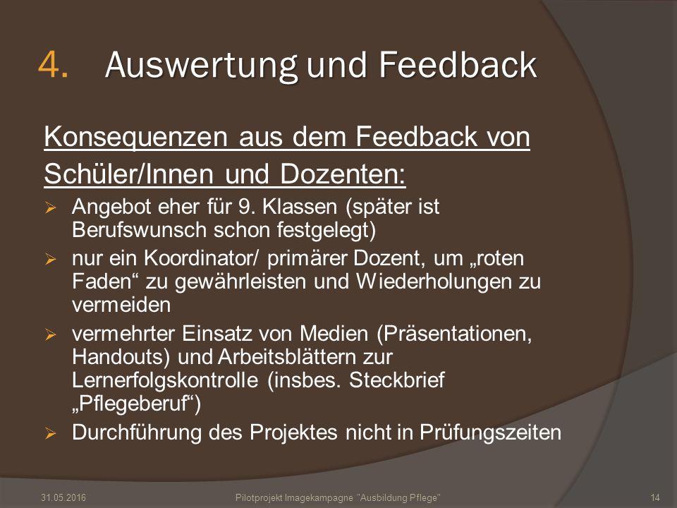 Auswertung und Feedback 4.Auswertung und Feedback Konsequenzen aus dem Feedback von Schüler/Innen und Dozenten:  Angebot eher für 9. Klassen (später
