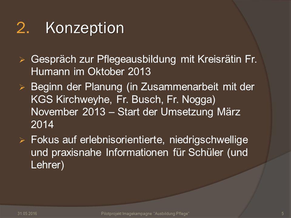 Konzeption 2.Konzeption  Gespräch zur Pflegeausbildung mit Kreisrätin Fr. Humann im Oktober 2013  Beginn der Planung (in Zusammenarbeit mit der KGS