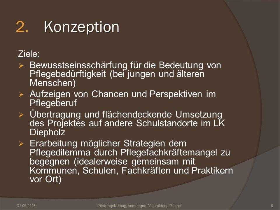 Konzeption 2.Konzeption Ziele:  Bewusstseinsschärfung für die Bedeutung von Pflegebedürftigkeit (bei jungen und älteren Menschen)  Aufzeigen von Cha
