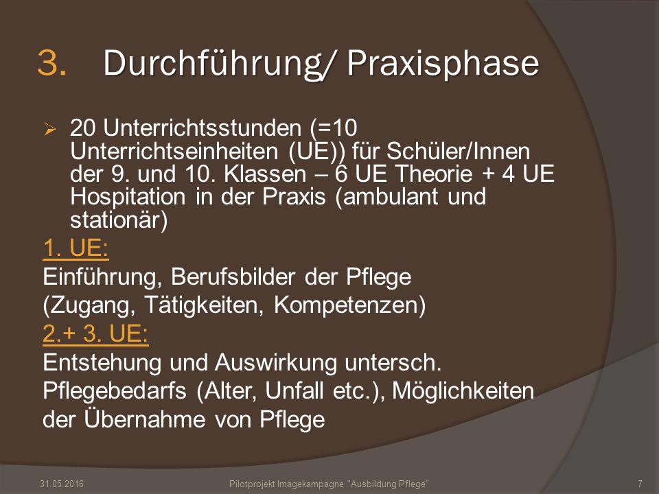 Durchführung/ Praxisphase 3.Durchführung/ Praxisphase  20 Unterrichtsstunden (=10 Unterrichtseinheiten (UE)) für Schüler/Innen der 9. und 10. Klassen