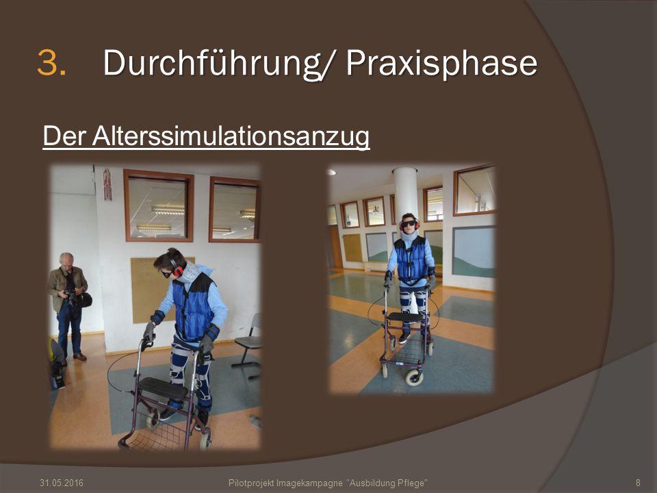 Durchführung/ Praxisphase 3.Durchführung/ Praxisphase 4.